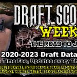 12-19-19 Draft Scout Weekly One Time Purchase, 2020-2023 Master Exports, 2020 Draft Eligible